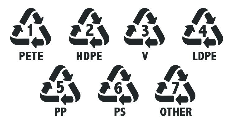 plastik kodları